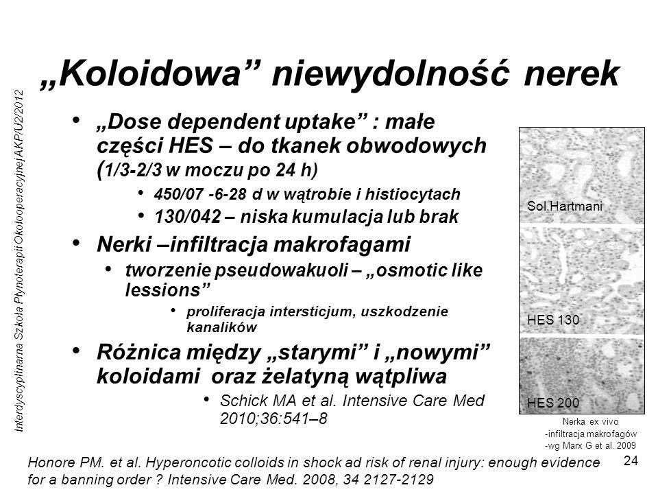 """""""Koloidowa niewydolność nerek"""