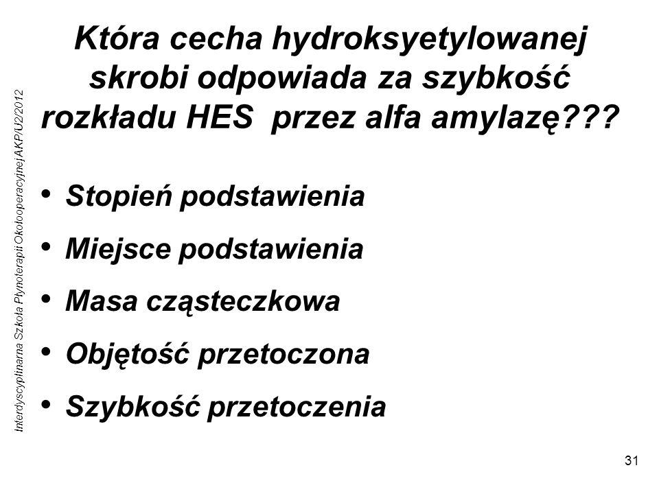 Która cecha hydroksyetylowanej skrobi odpowiada za szybkość rozkładu HES przez alfa amylazę