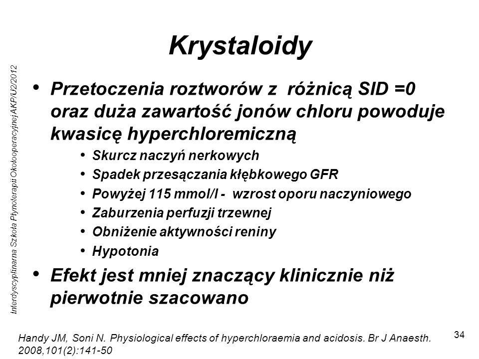 Krystaloidy Przetoczenia roztworów z różnicą SID =0 oraz duża zawartość jonów chloru powoduje kwasicę hyperchloremiczną.