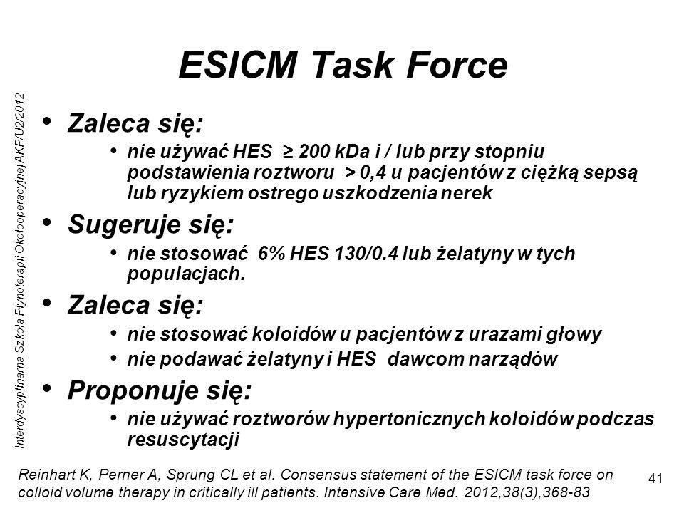 ESICM Task Force Zaleca się: Sugeruje się: Zaleca się: Proponuje się:
