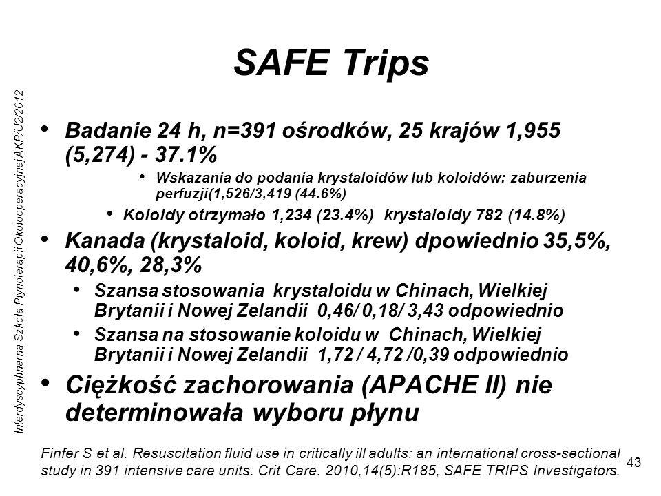 SAFE Trips Badanie 24 h, n=391 ośrodków, 25 krajów 1,955 (5,274) - 37.1%