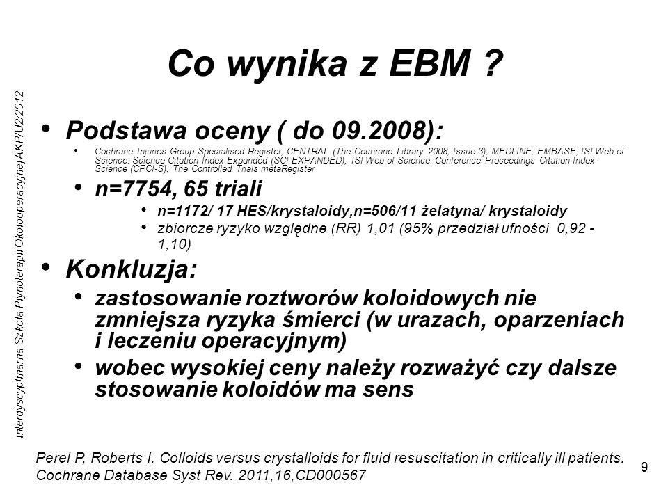 Co wynika z EBM Podstawa oceny ( do 09.2008): Konkluzja:
