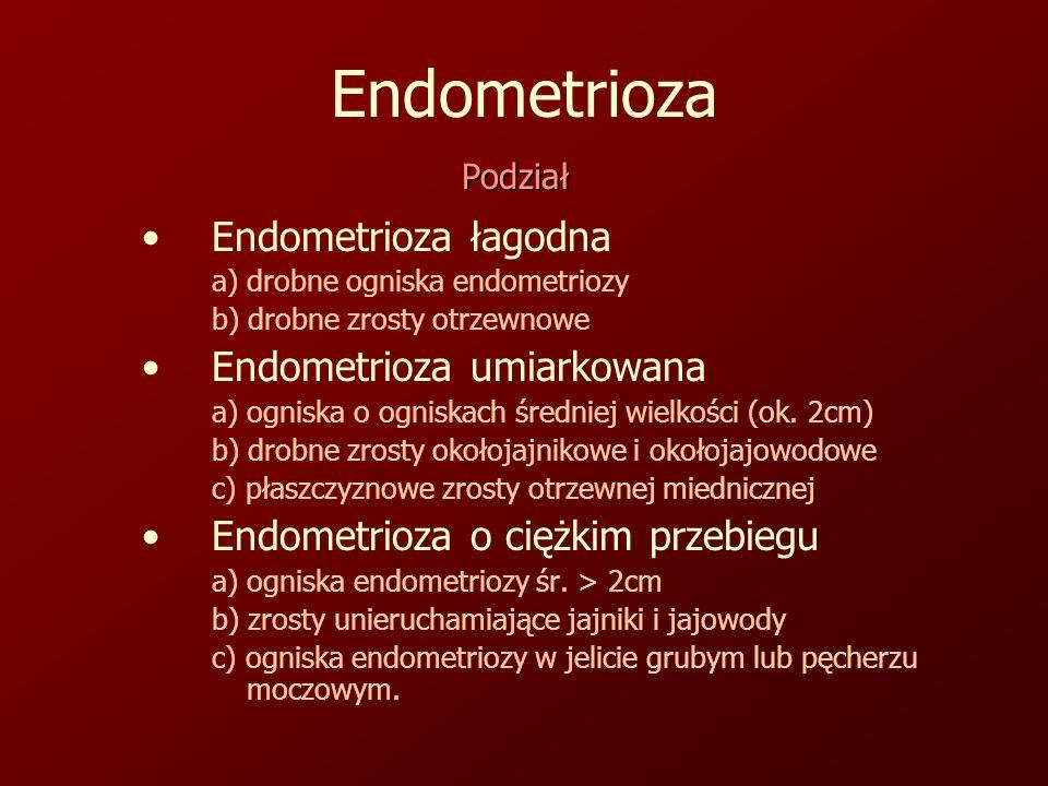 Endometrioza Endometrioza łagodna Endometrioza umiarkowana