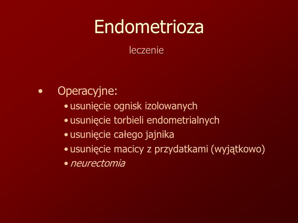 Endometrioza Operacyjne: leczenie usunięcie ognisk izolowanych