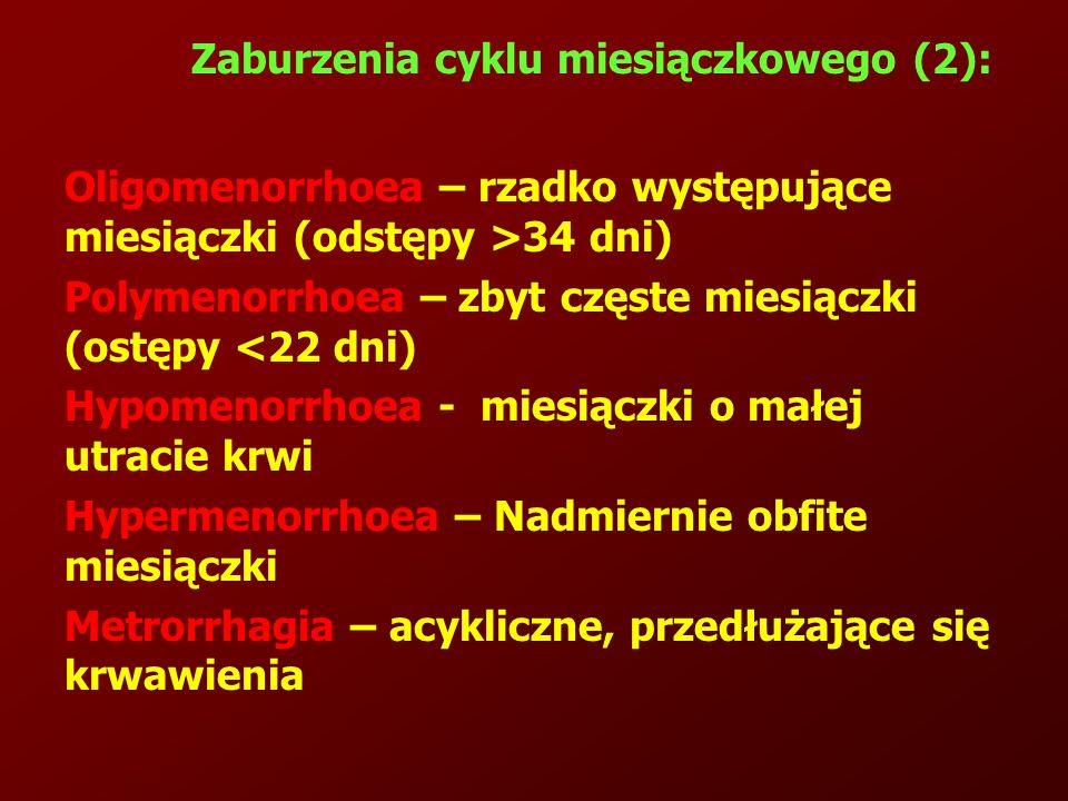 Zaburzenia cyklu miesiączkowego (2):