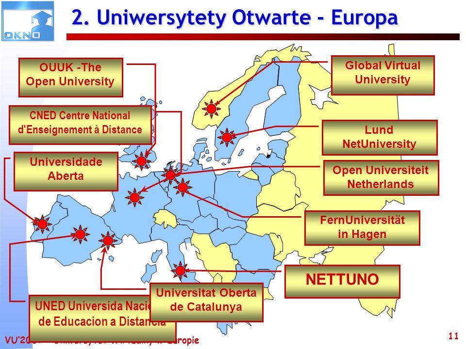 2. Uniwersytety Otwarte - Europa
