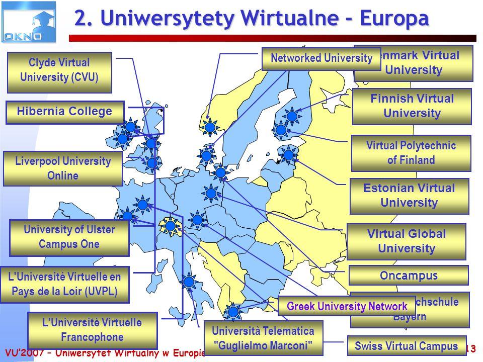 2. Uniwersytety Wirtualne - Europa