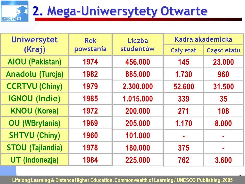 2. Mega-Uniwersytety Otwarte