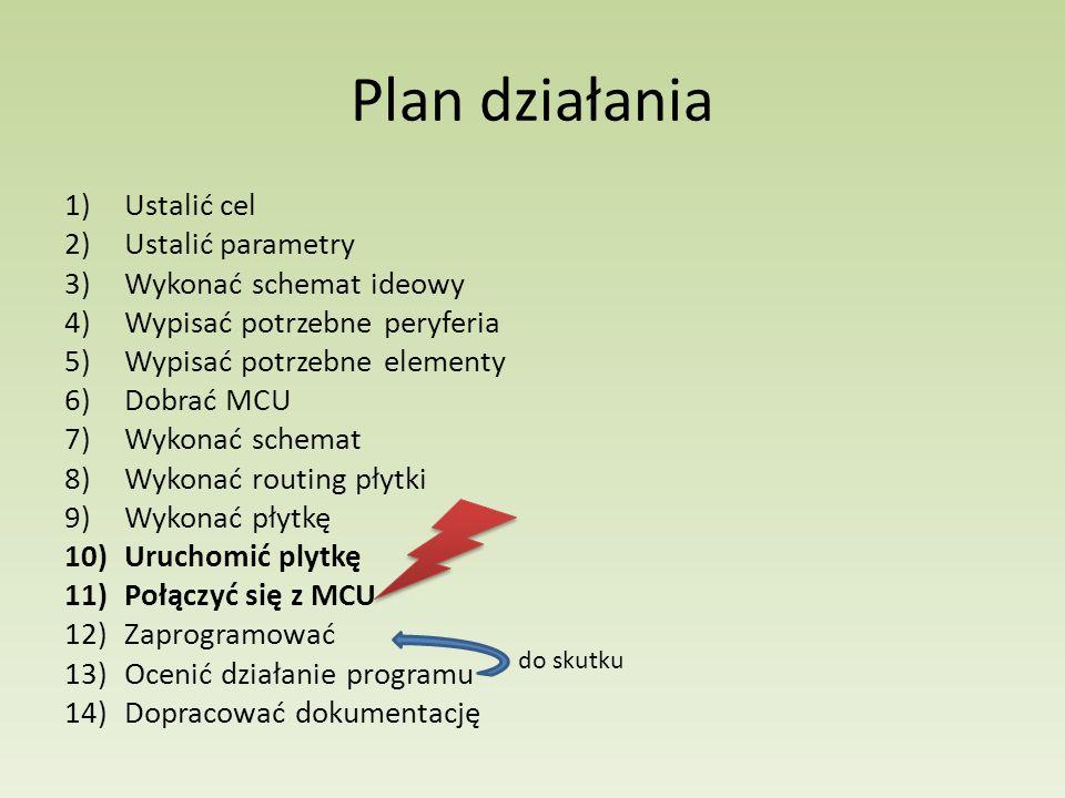 Plan działania Ustalić cel Ustalić parametry Wykonać schemat ideowy