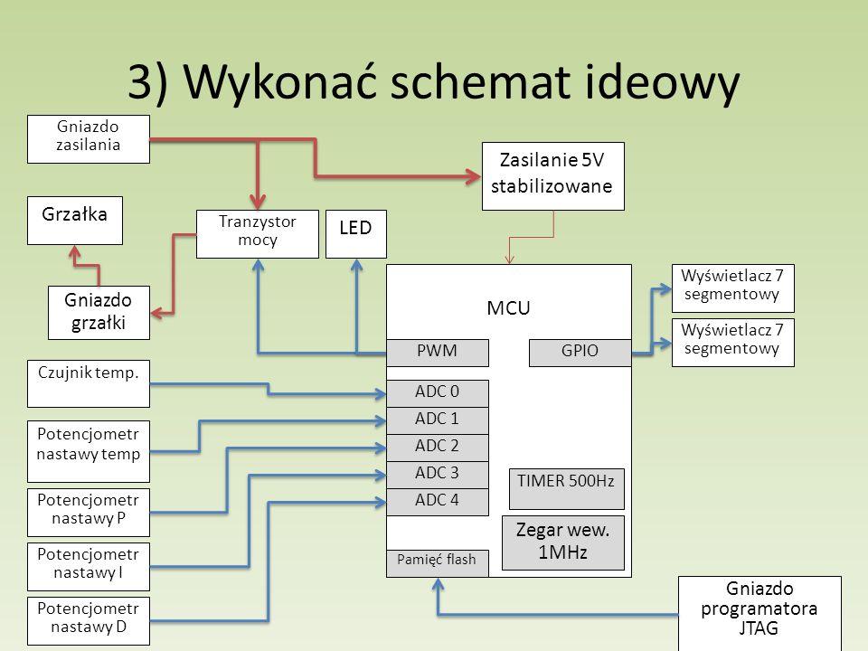 3) Wykonać schemat ideowy