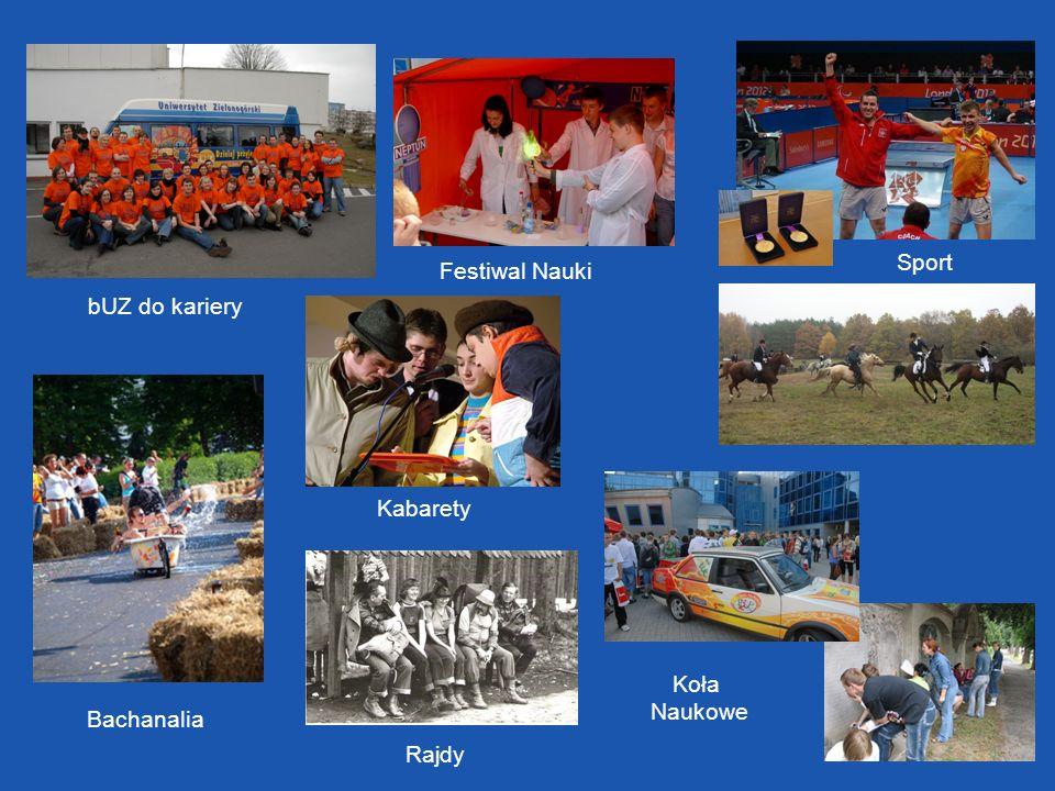 Sport Festiwal Nauki bUZ do kariery Kabarety Koła Naukowe Bachanalia Rajdy