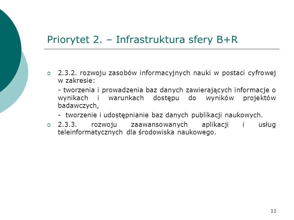 Priorytet 2. – Infrastruktura sfery B+R