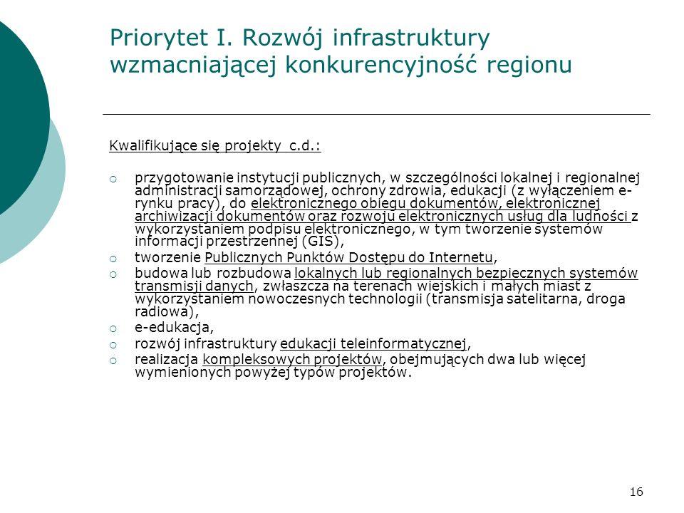 Priorytet I. Rozwój infrastruktury wzmacniającej konkurencyjność regionu