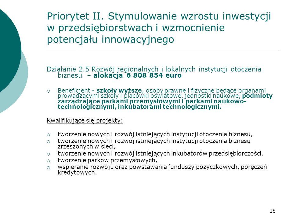 Priorytet II. Stymulowanie wzrostu inwestycji w przedsiębiorstwach i wzmocnienie potencjału innowacyjnego