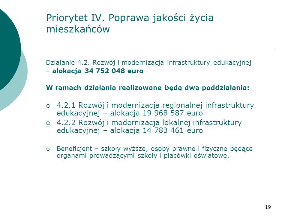 Priorytet IV. Poprawa jakości życia mieszkańców