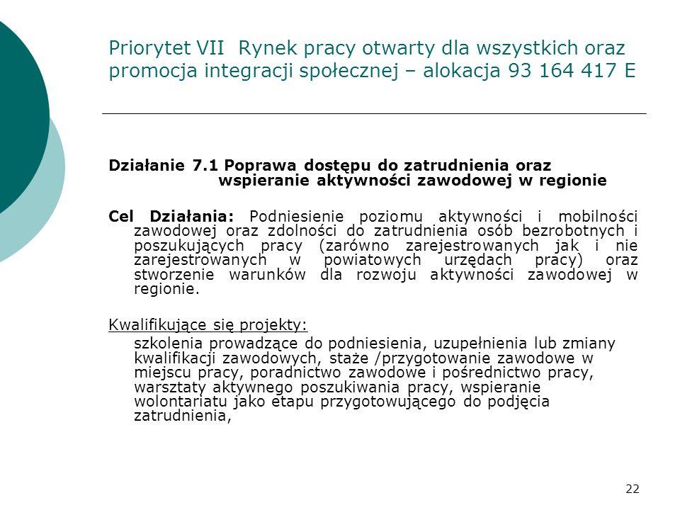 Priorytet VII Rynek pracy otwarty dla wszystkich oraz promocja integracji społecznej – alokacja 93 164 417 E