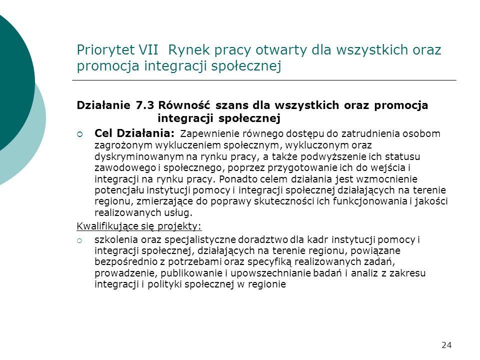 Priorytet VII Rynek pracy otwarty dla wszystkich oraz promocja integracji społecznej