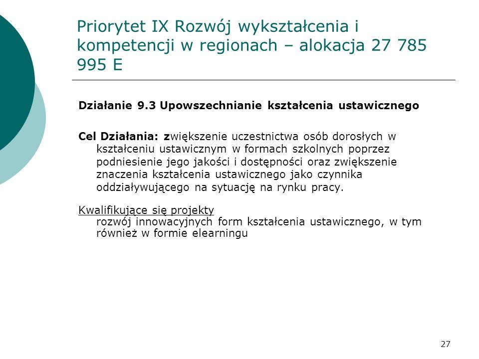 Priorytet IX Rozwój wykształcenia i kompetencji w regionach – alokacja 27 785 995 E