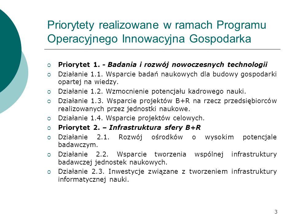 Priorytety realizowane w ramach Programu Operacyjnego Innowacyjna Gospodarka