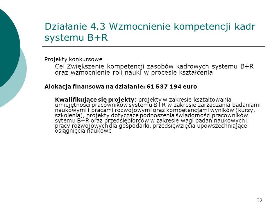 Działanie 4.3 Wzmocnienie kompetencji kadr systemu B+R