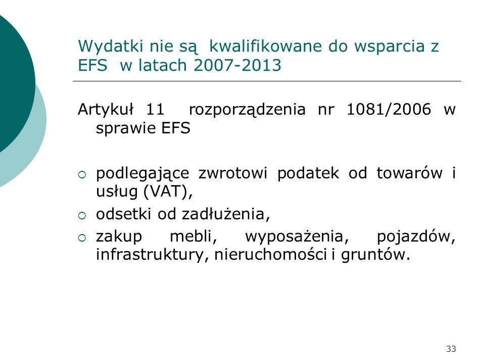 Wydatki nie są kwalifikowane do wsparcia z EFS w latach 2007-2013