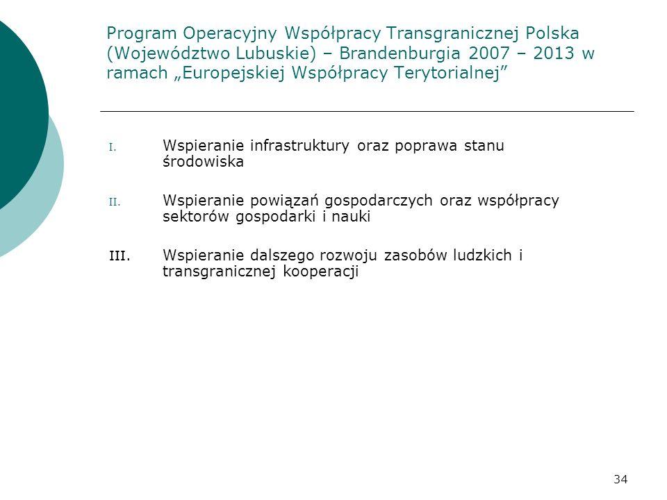 """Program Operacyjny Współpracy Transgranicznej Polska (Województwo Lubuskie) – Brandenburgia 2007 – 2013 w ramach """"Europejskiej Współpracy Terytorialnej"""