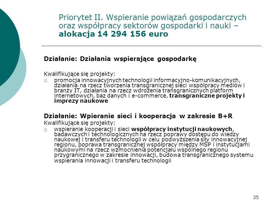 Priorytet II. Wspieranie powiązań gospodarczych oraz współpracy sektorów gospodarki i nauki – alokacja 14 294 156 euro