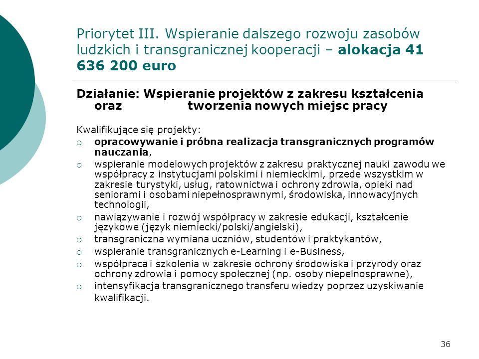 Priorytet III. Wspieranie dalszego rozwoju zasobów ludzkich i transgranicznej kooperacji – alokacja 41 636 200 euro