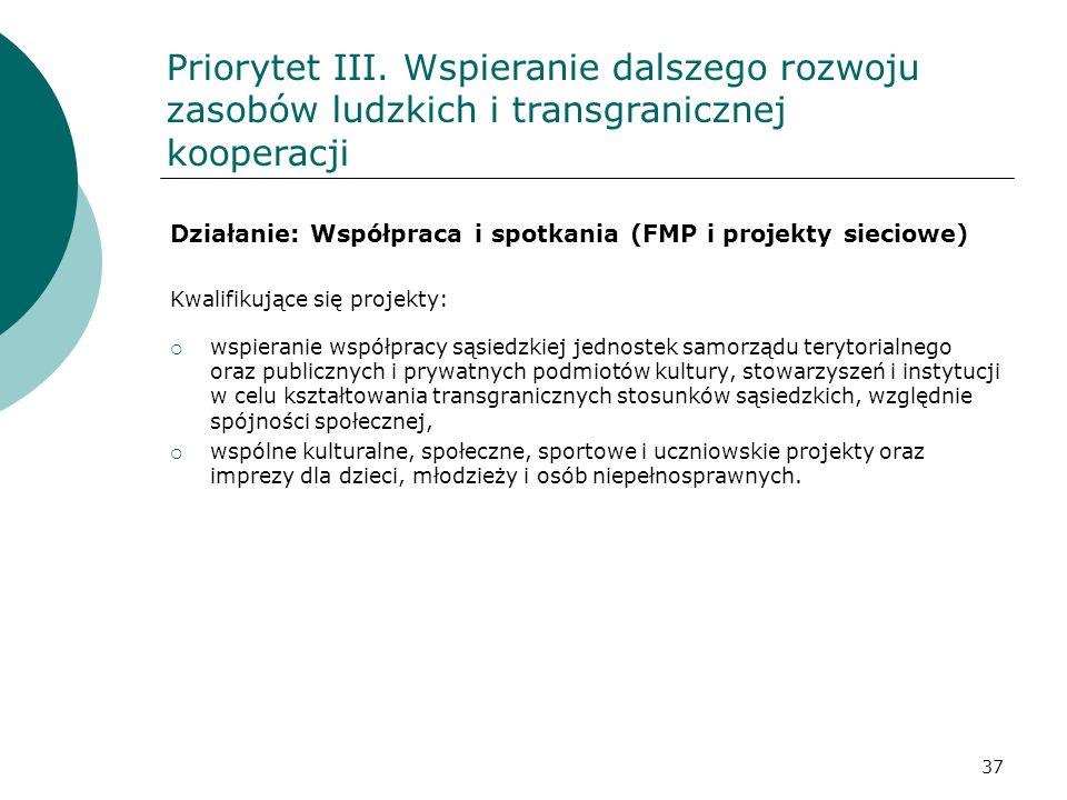 Priorytet III. Wspieranie dalszego rozwoju zasobów ludzkich i transgranicznej kooperacji