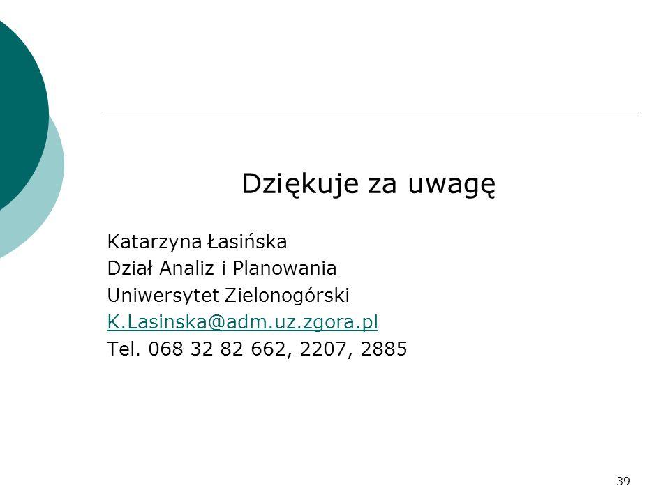 Dziękuje za uwagę Katarzyna Łasińska Dział Analiz i Planowania