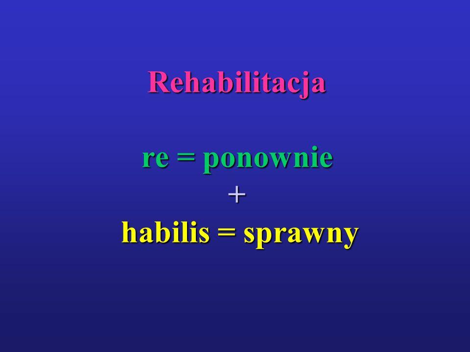 Rehabilitacja re = ponownie + habilis = sprawny