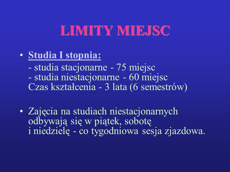 LIMITY MIEJSC Studia I stopnia: