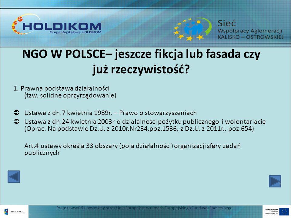 NGO W POLSCE– jeszcze fikcja lub fasada czy już rzeczywistość