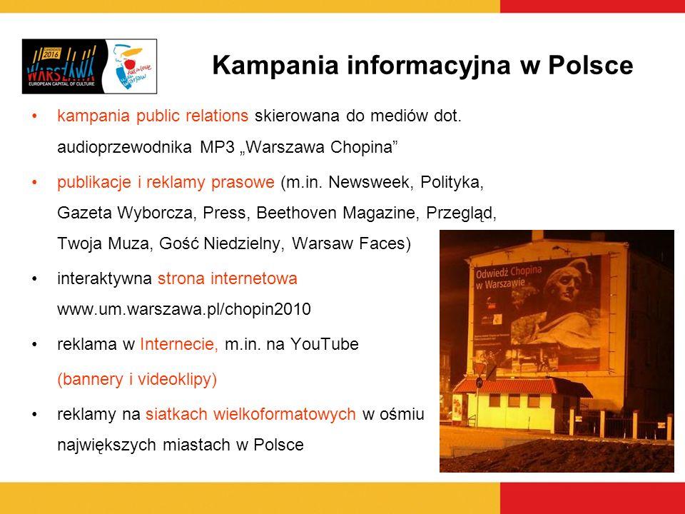 Kampania informacyjna w Polsce