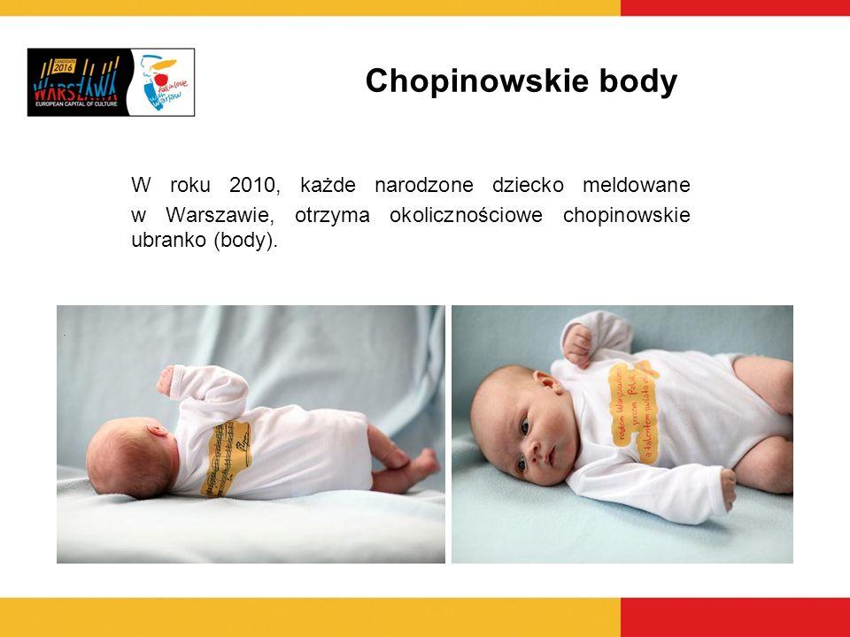 Chopinowskie bodyW roku 2010, każde narodzone dziecko meldowane w Warszawie, otrzyma okolicznościowe chopinowskie ubranko (body).