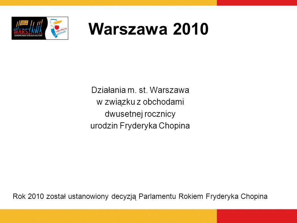 Warszawa 2010 Działania m. st. Warszawa w związku z obchodami