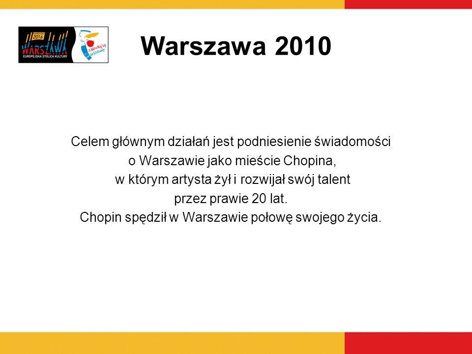 Warszawa 2010 Celem głównym działań jest podniesienie świadomości