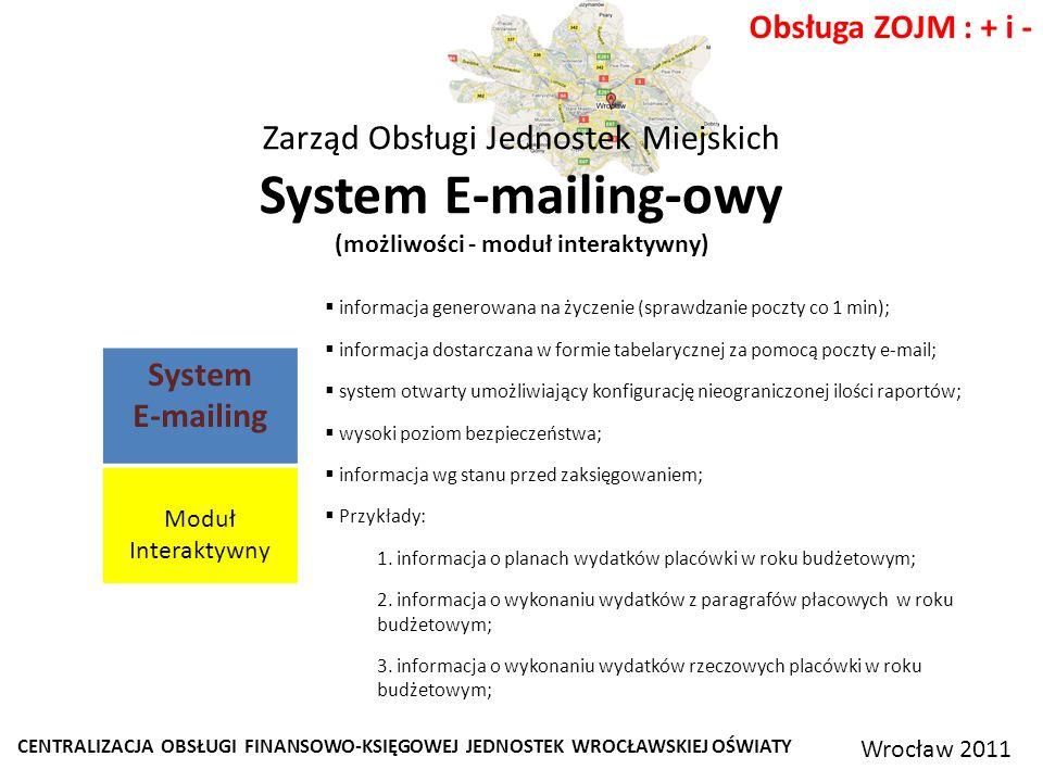 Obsługa ZOJM : + i - Zarząd Obsługi Jednostek Miejskich System E-mailing-owy (możliwości - moduł interaktywny)
