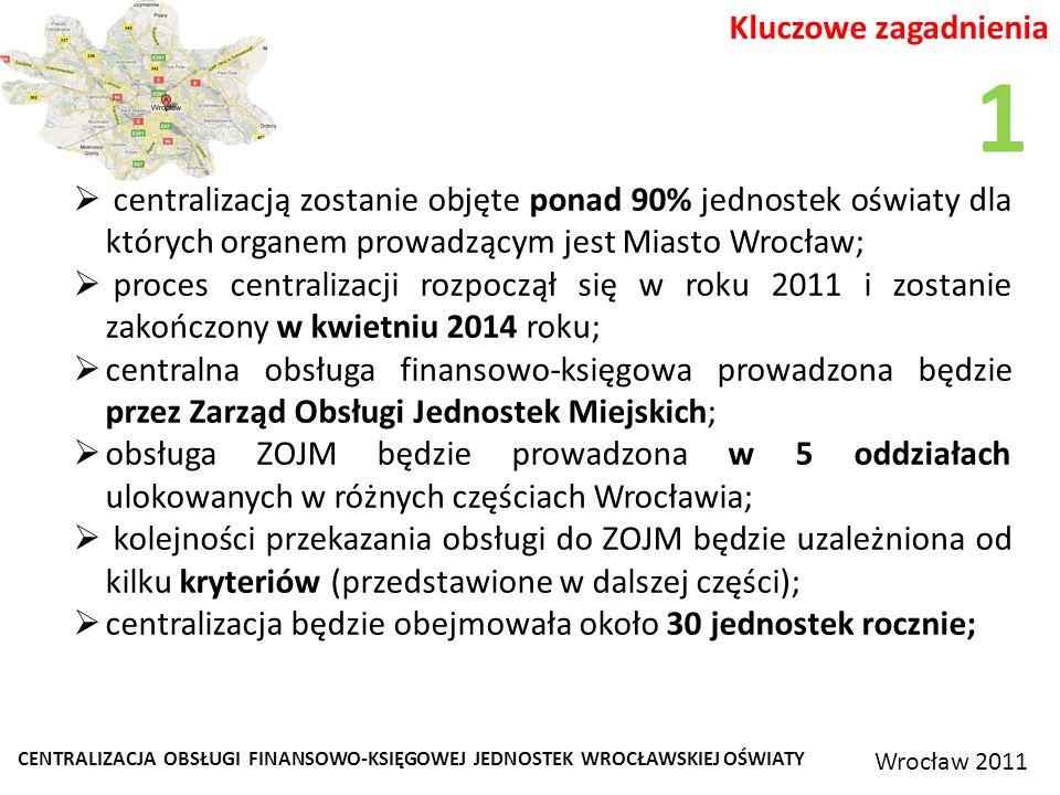 Kluczowe zagadnienia 1. centralizacją zostanie objęte ponad 90% jednostek oświaty dla których organem prowadzącym jest Miasto Wrocław;
