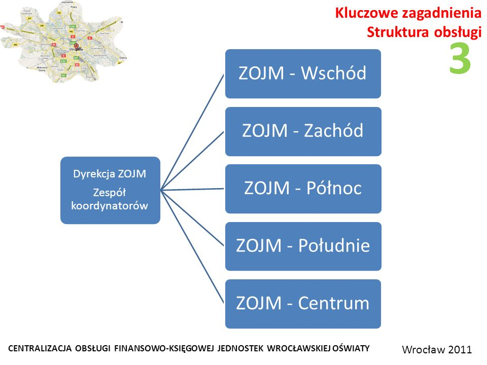 3 Kluczowe zagadnienia Struktura obsługi Dyrekcja ZOJM