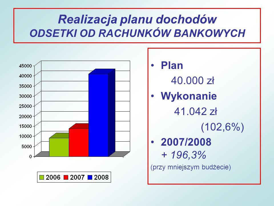 Realizacja planu dochodów ODSETKI OD RACHUNKÓW BANKOWYCH