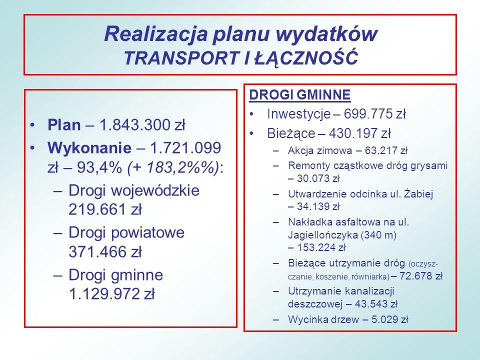 Realizacja planu wydatków TRANSPORT I ŁĄCZNOŚĆ