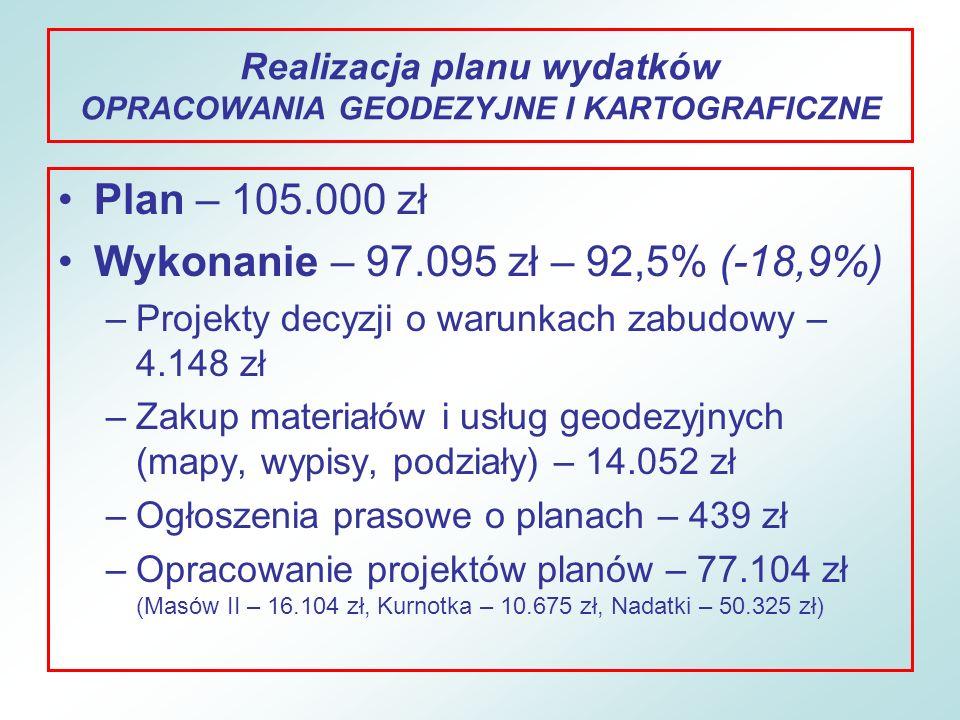 Realizacja planu wydatków OPRACOWANIA GEODEZYJNE I KARTOGRAFICZNE
