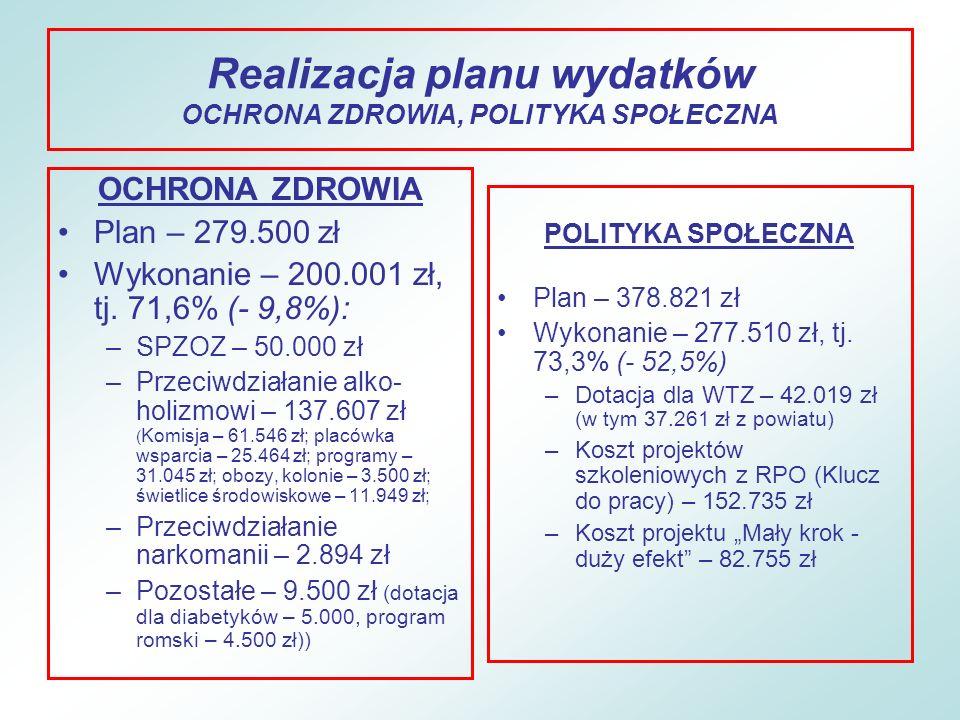 Realizacja planu wydatków OCHRONA ZDROWIA, POLITYKA SPOŁECZNA