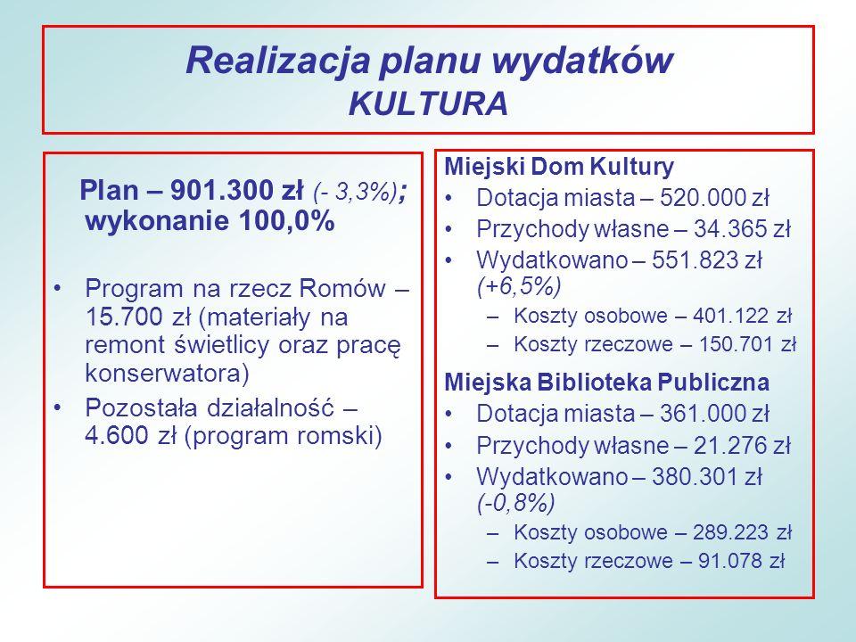 Realizacja planu wydatków KULTURA