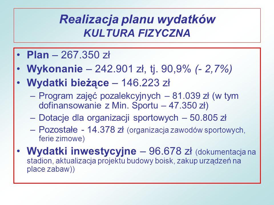 Realizacja planu wydatków KULTURA FIZYCZNA