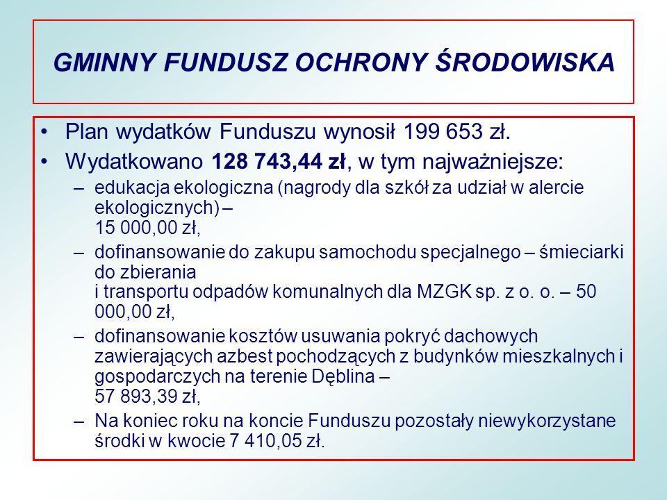 GMINNY FUNDUSZ OCHRONY ŚRODOWISKA
