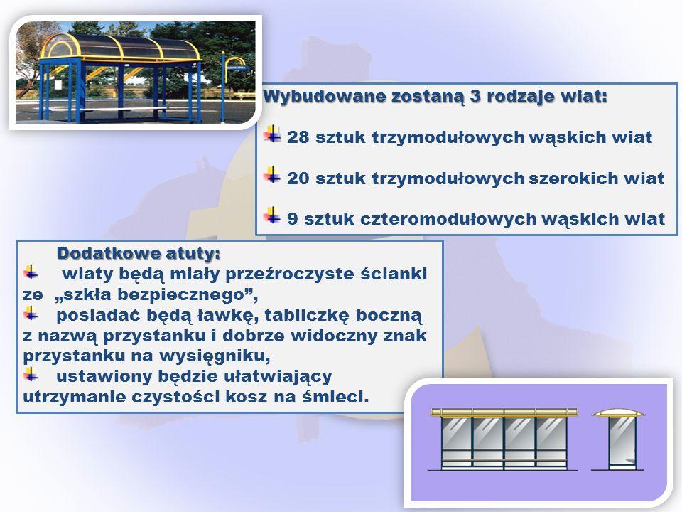 Wybudowane zostaną 3 rodzaje wiat:
