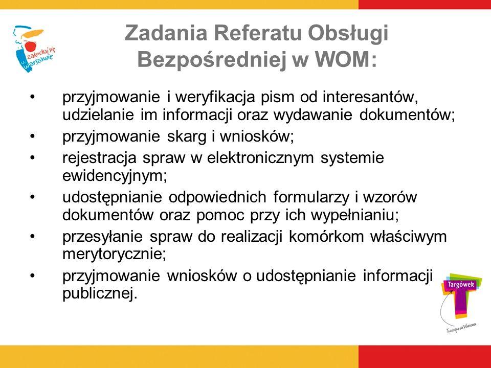 Zadania Referatu Obsługi Bezpośredniej w WOM: