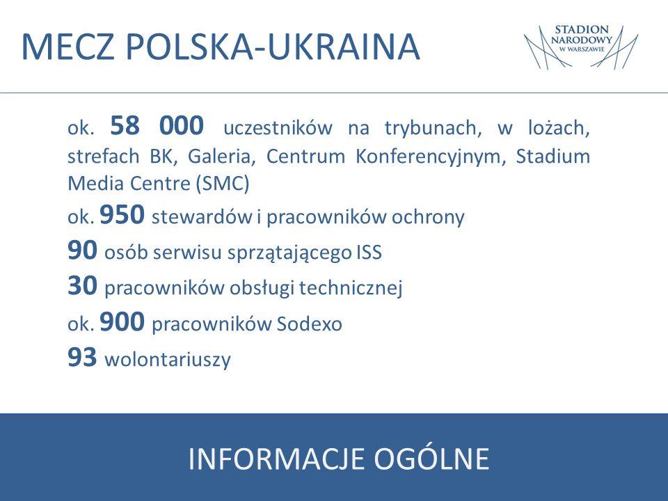 MECZ POLSKA-UKRAINA INFORMACJE OGÓLNE